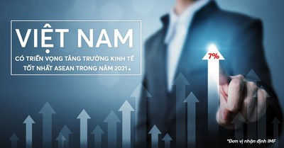 Vietnamese retail to be at heart of post-pandemic recovery