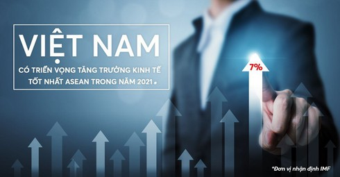 vietnamese retail to be at heart of post-pandemic recovery hinh 0