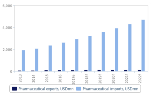 vietnam allows foreign firm to import drugs for first time hinh 1
