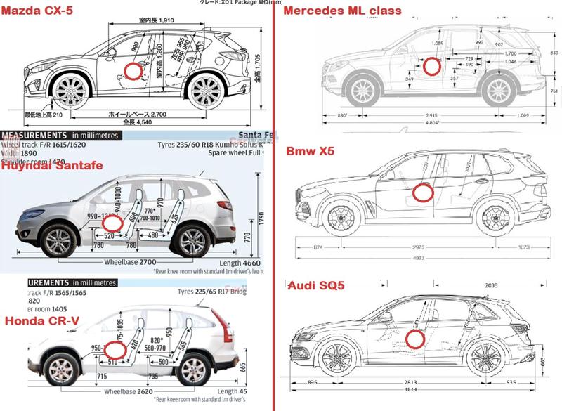 Vì sao ô tô Đức lại 'chật' hơn xe các nước khác? - ảnh 1