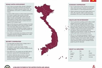 VNrespondsto US Embassy's removal of islands from map graphic