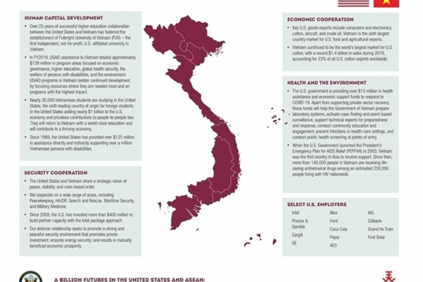VN responds to US Embassy's removal of islands from map graphic