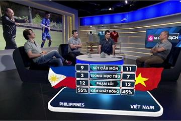 Dự đoán kết quả bán kết lượt về AFF Cup 2018: ĐT Việt Nam sẽ thắng Philippines cách biệt 2 bàn trên sân Mỹ Đình