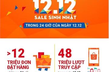 Shopee tuyên bố đạt hơn 12 triệu đơn hàng chỉ trong 24 giờ ngày 12/12