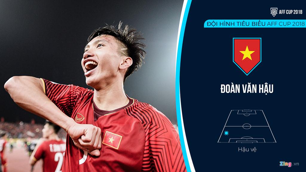 Viet Nam ap dao trong doi hinh tieu bieu AFF Cup 2018 hinh anh 5