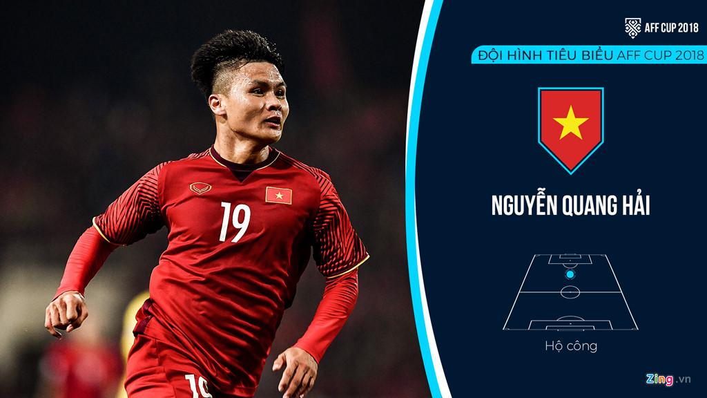 Viet Nam ap dao trong doi hinh tieu bieu AFF Cup 2018 hinh anh 10