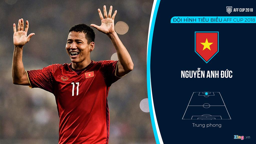 Viet Nam ap dao trong doi hinh tieu bieu AFF Cup 2018 hinh anh 11