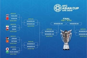 Xem trực tiếp trận Việt Nam vs Jordan, vòng 1/8 Asian Cup 2019, ở đâu?