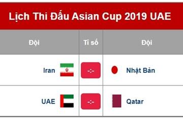 Chính thức lịch tường thuật trực tiếp bán kết Asian Cup 2019 trên VTV5, VTV6 và Fox Sports