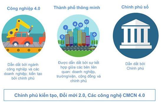 Bộ, ngành, địa phương cần quan tâm đúng mức để kết hợp hài hòa 3 cơ hội chuyển đổi số