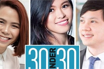 Những CEO Việt lọt Top 30 under 30 của Forbes giờ ra sao?