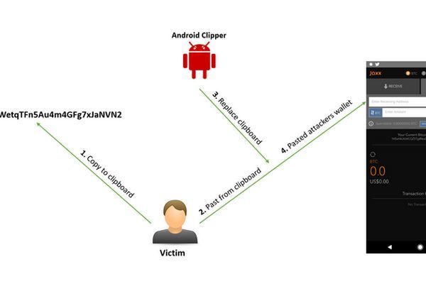 Xuất hiện phần mềm độc hại trên Android chuyên trộm 'tiền ảo'