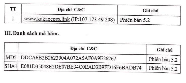 Phát hiện chiến dịch phát tán mã độc GandCrab 5.2 vào Việt Nam qua email giả mạo Bộ Công an   Mã độc tống tiền GandCrab 5.2 đang lây lan mạnh tại Việt Nam