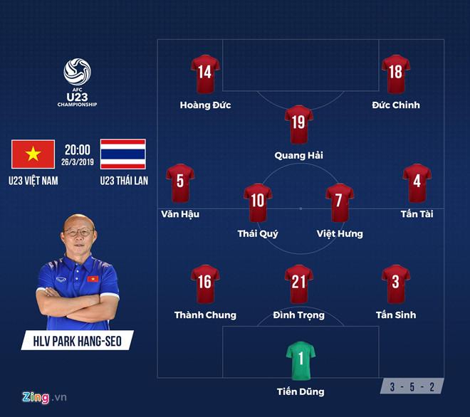 De bep Thai Lan 4-0, Viet Nam gianh ve du giai U23 chau A 2020 hinh anh 36