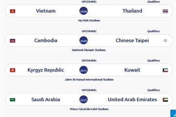Xem trực tiếp bóng đá: U23 Việt Nam gặp U23 Thái Lan, 20h00 ngày 26/3