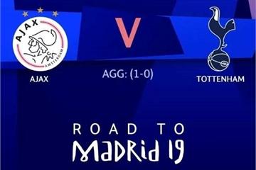 Kèo bóng đá C1 đêm nay: Ajax Amsterdam vs Tottenham, bán kết lượt về Champions League