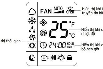 Hướng dẫn sử dụng remote máy lạnh Sanyo