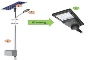 3 lý do biến Philips SunStay thành dòng đèn solar LED được chào đón