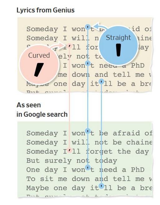 Giau 'nut vach', Google van di an cap loi bai hat hinh anh 2