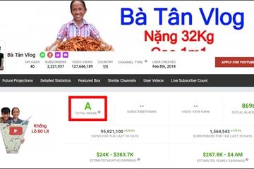"""""""Đỉnh cao"""" Bà Tân Vlog: Video được chấm chất lượng cao hơn cả kênh của Sơn Tùng, Đen Vâu, Chi Pu,..."""