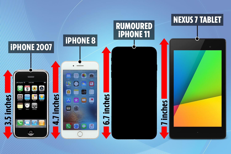iPhone XI Max sẽ có màn siêu to khổng lồ: Gần bằng máy tính bảng, chị em khó mà cầm một tay - Ảnh 2.