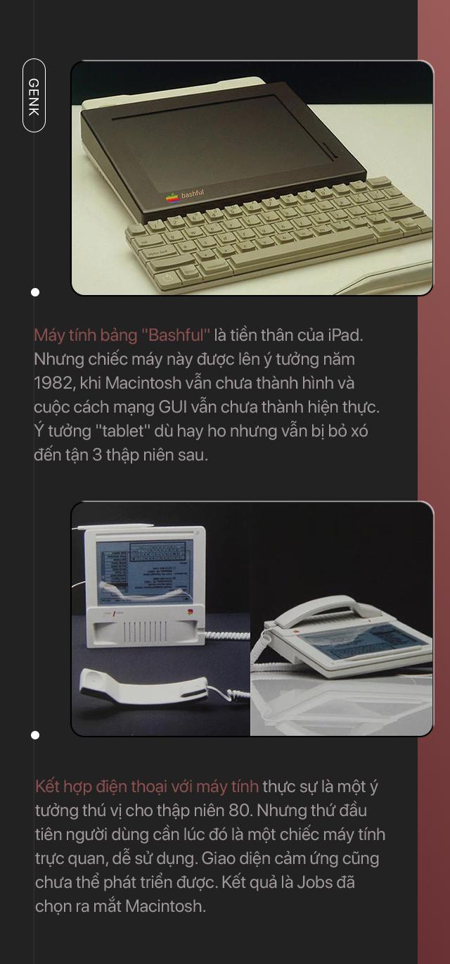 Nạn nhân mới nhất trong nghĩa địa sáng tạo của Apple - Ảnh 5.