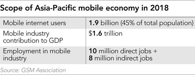 Siêu ứng dụng - Hiện tượng kinh doanh đang nổi khắp châu Á: Khiến một người chịu chi 20% thu nhập hàng tháng để làm mọi thứ thiết yếu từ ăn, nghỉ, chơi qua 1 app duy nhất - Ảnh 3.