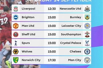 Lịch bóng đá Ngoại hạng Anh tối nay trên K+