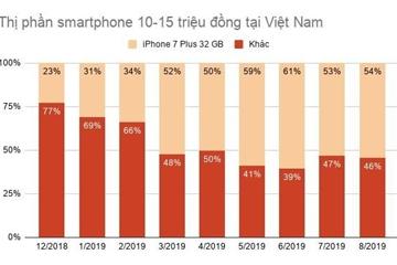 'Apple vẫn chỉ coi Việt Nam là thị trường hạng 3'