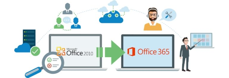 Office 2010 sắp ngừng hỗ trợ, update lên office 365 ngay