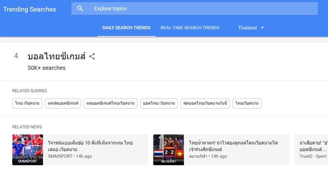 Tran Viet Nam - Thai Lan lot top tim kiem tai xu so chua vang hinh anh 1