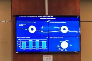 Bộ TT&TT xây dựng Hệ thống KPI Dashboard do doanh nghiệp Việt làm chủ công nghệ