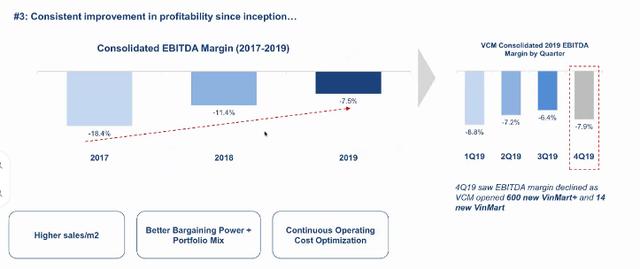 Masan sẽ rót 15 triệu USD để cải tổ Vinmart: Đóng cửa hàng trăm cửa hàng kém hiệu quả, đặt mục tiêu 42.000 tỷ doanh thu, tiến sát mục tiêu hòa vốn năm 2020 - Ảnh 3.