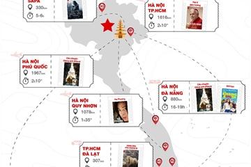 9 phim chọn lọc trên nền tảng Netflix để giải trí khi du lịch dịp Tết Canh Tý 2020