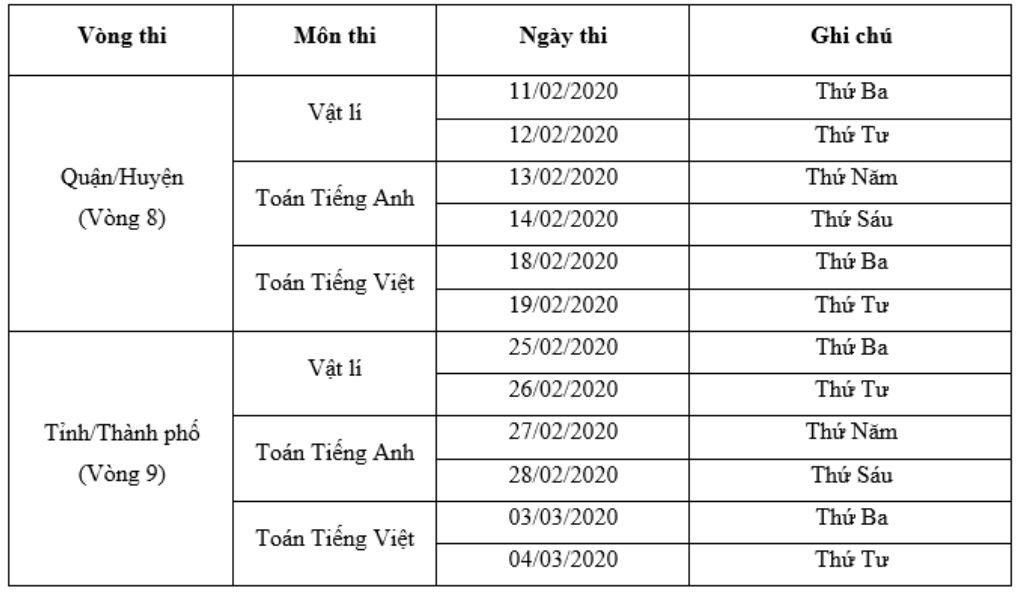 ViOlympic điều chỉnh lịch thi các vòngquận/huyện, tỉnh/thành phố vì dịch Corona | ViOlympic lùi lịch thi các vòngquận/huyện, tỉnh/thành phố vì dịch Corona