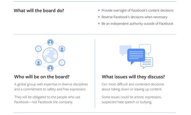 Du an tri gia 130 trieu USD cua Facebook de kim ham Mark Zuckerberg hinh anh 5 Facebook_Oversight_Board_Role.jpg