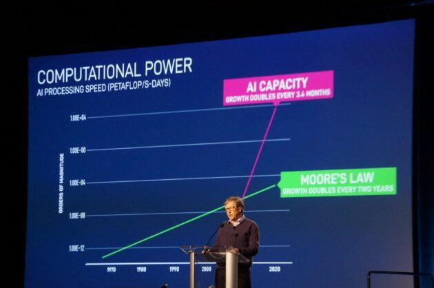 Bill Gates: Trí tuệ nhân tạo và công nghệ chỉnh sửa gen sẽ cứu được nhân loại - Ảnh 2.