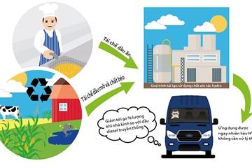 Ford Transit có thể sử dụng nhiên liệu từ dầu ăn tái chế