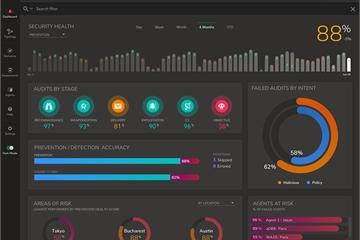 Keysight ra nền tảng giúp doanh nghiệp đo lường hiệu quả vận hành hệ thống bảo mật