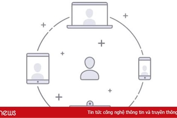 Hướng dẫn sử dụng Zoom để họp trực tuyến