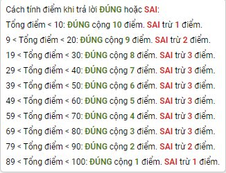 e2-huong-dan-su-dung-vioedu-danh-cho-hoc-sinh-hoc-truc-tuyen-cach-dang-ky-vioedu-cho-hoc-sinh.png