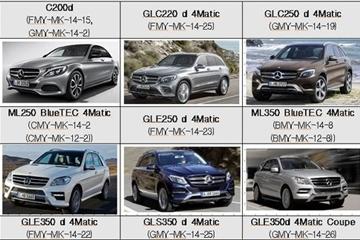 Mercedes-Benz đối diện án phạt kỷ lục vì gian lận khí thải