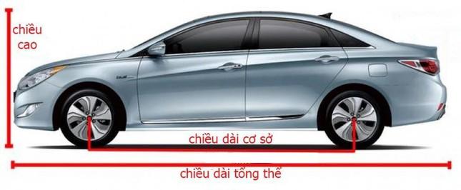 Thông số kỹ thuật của xe nên hiểu thế nào cho đúng? ảnh 1