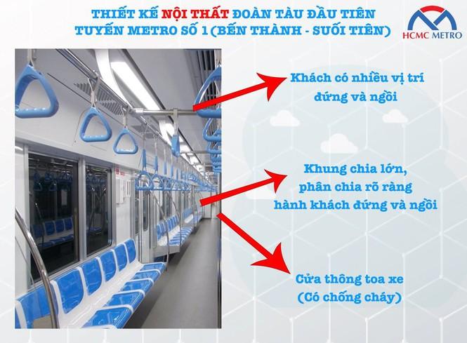 Cận cảnh đoàn tàu metro Bến Thành – Suối Tiên sắp cập cảng TP.HCM - ảnh 4