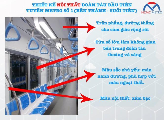 Cận cảnh đoàn tàu metro Bến Thành – Suối Tiên sắp cập cảng TP.HCM - ảnh 5