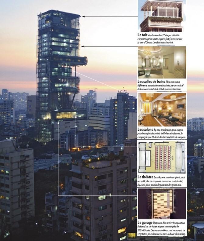 9 RAFM Chiêm ngưỡng siêu biệt thự ở Mumbai của tỷ phú giàu nhất châu Á