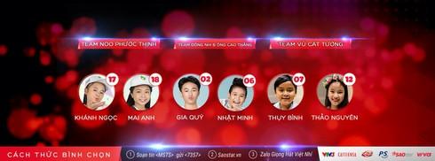 Xem Liveshow 5 - bán kết 1 Giọng hát Việt nhí 2016 ngày 15/10 online trên VTV3 - ảnh 1