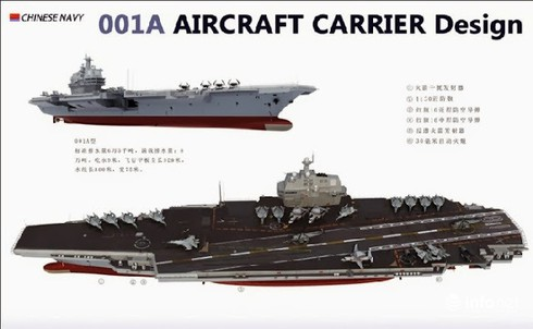 """Tham vọng tàu sân bay của Trung Quốc liệu có """"bay cao""""? - ảnh 1"""