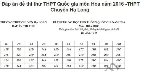 Đề thi thử THPT Quốc gia năm 2016 môn Hóa - THPT Chuyên Hạ Long - ảnh 5