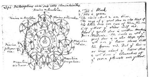 10 phát minh nổi tiếng của Isaac Newton - ảnh 6